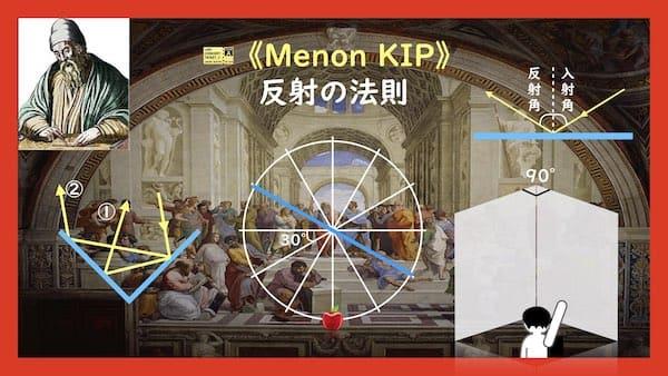 Menon KIP 物理 反射の法則