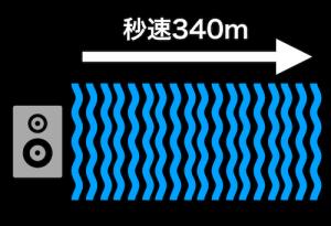 音速は秒速340m