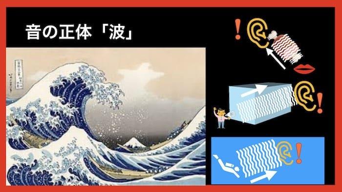 音の正体は波