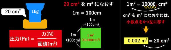 平方cmを平方メートルになおす