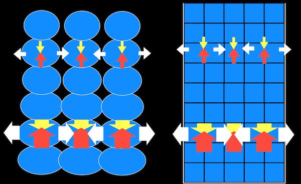 水圧のモデル
