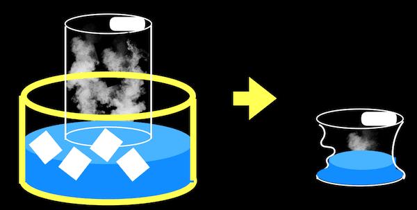 大気圧でつぶれた空き缶