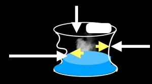 大気圧でつぶれる空き缶