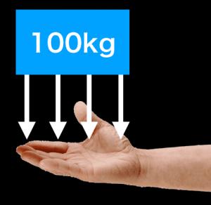 手のひらに乗る100kgの空気