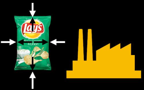 ポテトチップスには工場内の空気が入っている