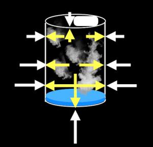水蒸気が大気圧を押し返す