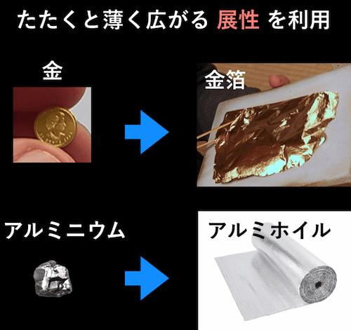 金属の展性