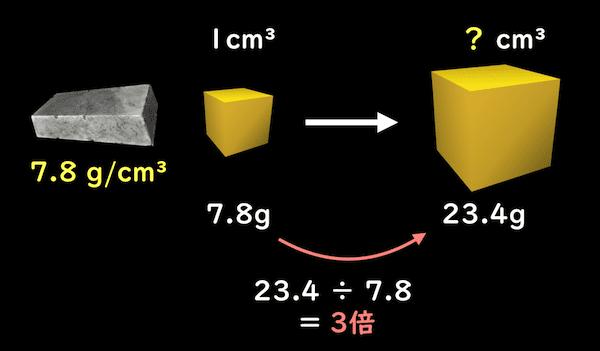 密度からの体積の求め方