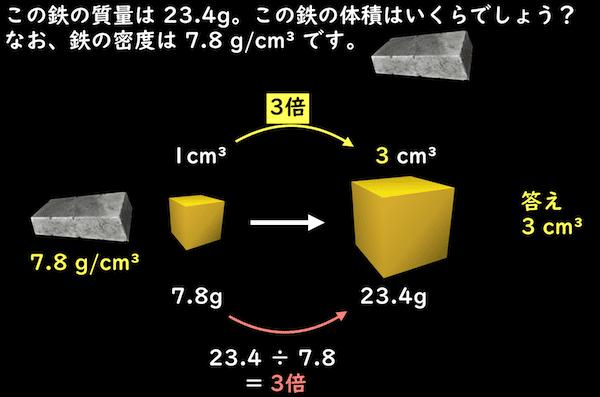 密度を使って体積を求める