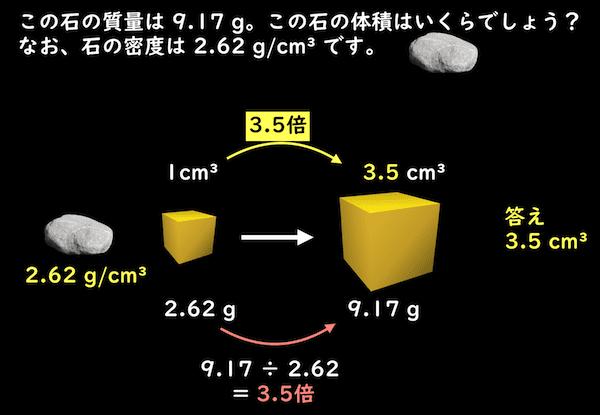 密度から体積を求める問題の解説