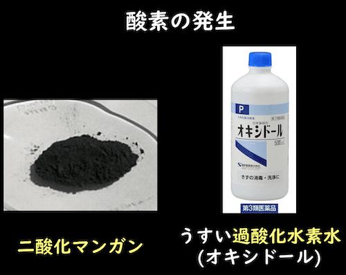 二酸化マンガンとうすい過酸化水素水