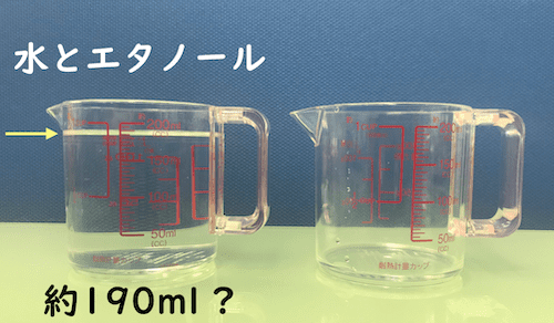 水とエタノールの混合液