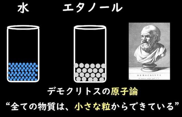 デモクリトスの原子論
