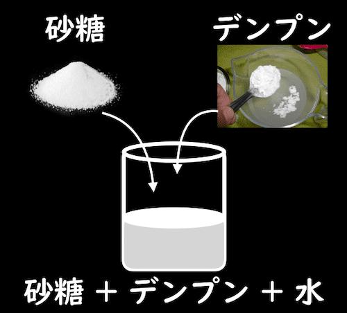水と砂糖とデンプンが混ざった液体