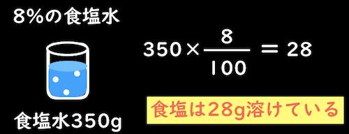 溶質の計算