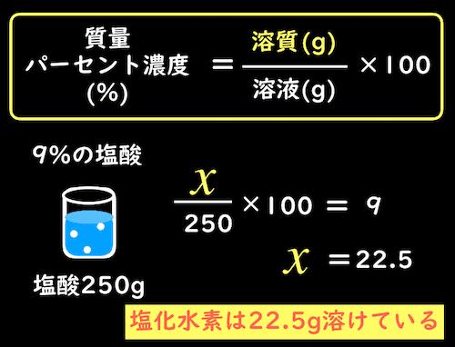 質量パーセント濃度の公式を使う