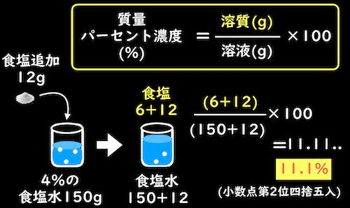 複雑な質量パーセント濃度の計算