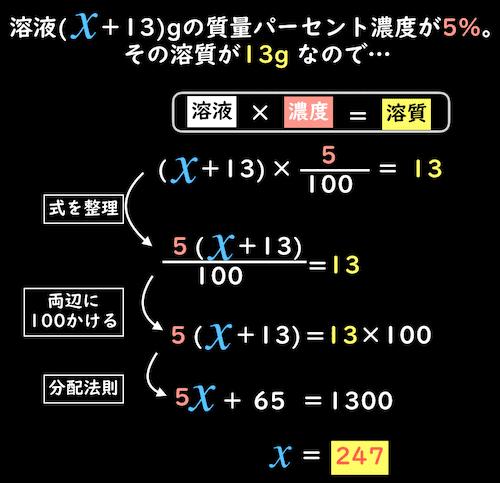 溶液×濃度=溶質