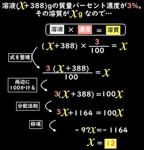 質量パーセント濃度の難問を解く