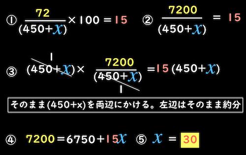 複雑な方程式をとく