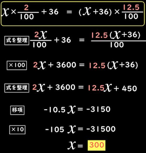 溶質の質量で方程式を作って解く
