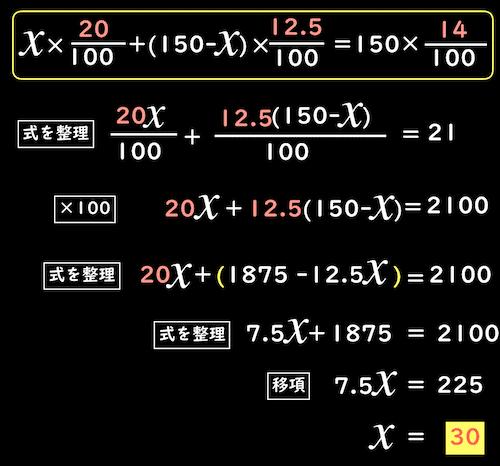 複雑な方程式を解いて質量パーセント濃度を求める