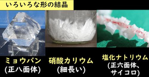 ミョウバンなどの結晶の形