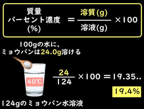 ミョウバン飽和水溶液の質量パーセント濃度