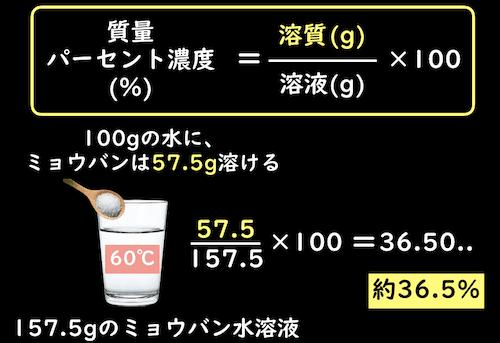 60℃の水100g で作れるミョウバン飽和水溶液の質量パーセント濃度