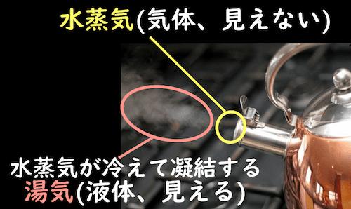水蒸気と湯気の違い