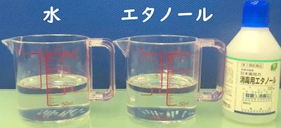 水とエタノールの混合物