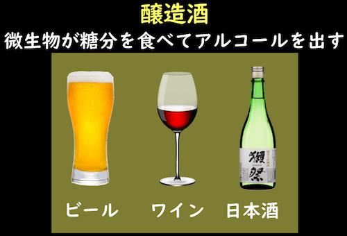 醸造酒たち