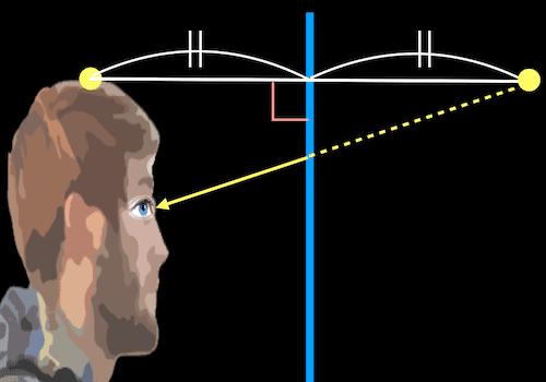 鏡の中に映る自分作図