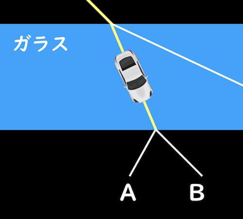 光の屈折と車