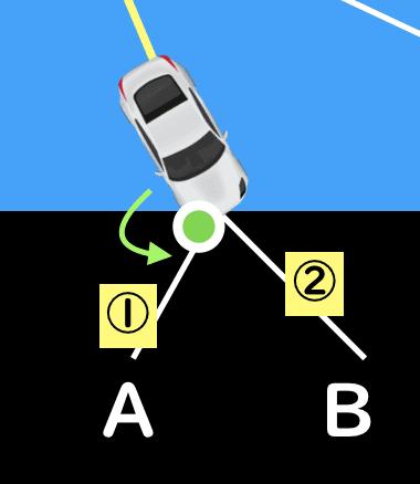 光の屈折と車の解説