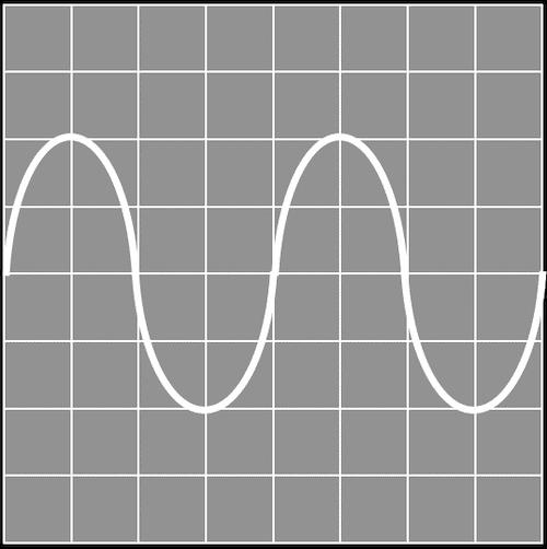 オシロスコープの波の音