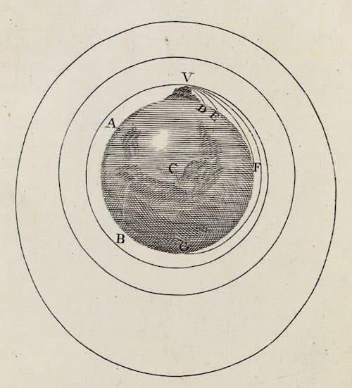 ニュートンの絵