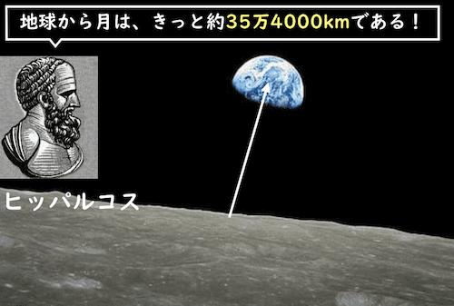 ヒッパルコスが計算した月への距離