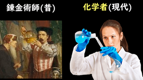 錬金術師と化学者