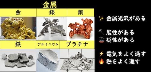 金属の特徴