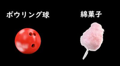 ボウリング球と綿菓子
