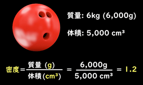 ボウリング球の密度計算