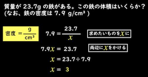 方程式で求める方法
