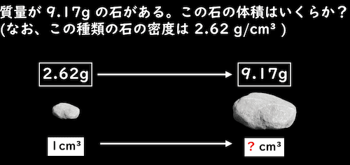 石の密度と体積