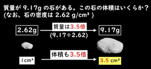 石の密度を求める