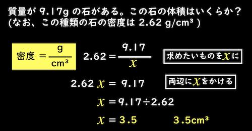 方程式で体積を求める