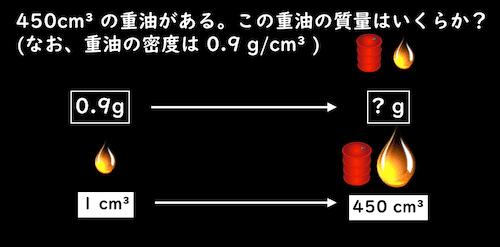 重油の密度
