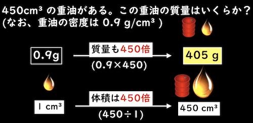 重油の質量を密度から求める計算