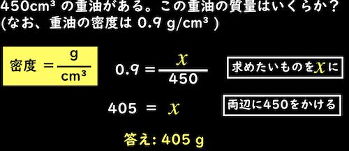 重油の体積を方程式で求める