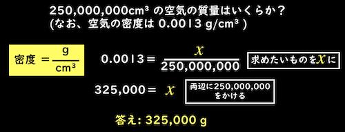 空気の質量を計算する